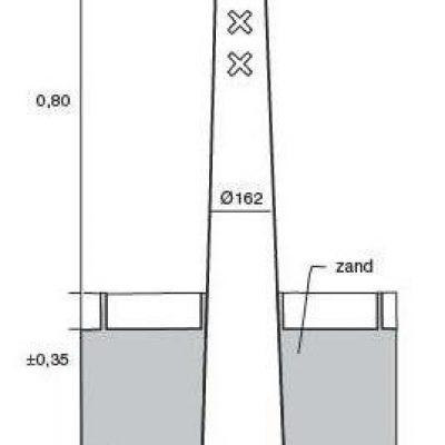 Amsterdammertje afmetingen/grootte